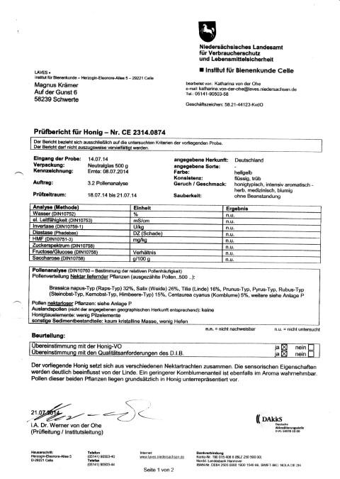 sehr gesund ist, hat die der Paul-Gerhardt-Schule auch schriftlich. Schulleiter Magnus Krämer hat den Honig der Schulbienen im Institut für Bienenkunde Celle des Niedersächsischen Landesamtes für Verbraucherschutz und Lebensmittelsicherheit analysieren lassen. Das genaue Ergebnis geht aus dem folgenden Prüfbericht (s.Bildergalerie)  hervor. In der Anlage zum Prüfbericht sind auf Seite 2 alle Pollen aufgelistet, die in dem Honig festgestellt werden konnten. Interessant: Die meisten Allergiker dürften die Pollen, gegen die sie allergisch sind, genau kennen. Finden sie diese in der Liste wieder, können sie ihr natürliches Immunsystem gezielt verbessern, indem sie täglich einen Löffel dieses Honigs zu sich nehmen, versichert der Imker und Schulleiter Magnus Krämer.