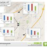 Überraschendes Ergebnis der Gutachter: Verkehrsbelastung in Holzwickede sinkt