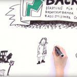 """Kreis stellt Film von """"BackUp"""" ins Internet: Hilfe gegen rechte Gewalt"""