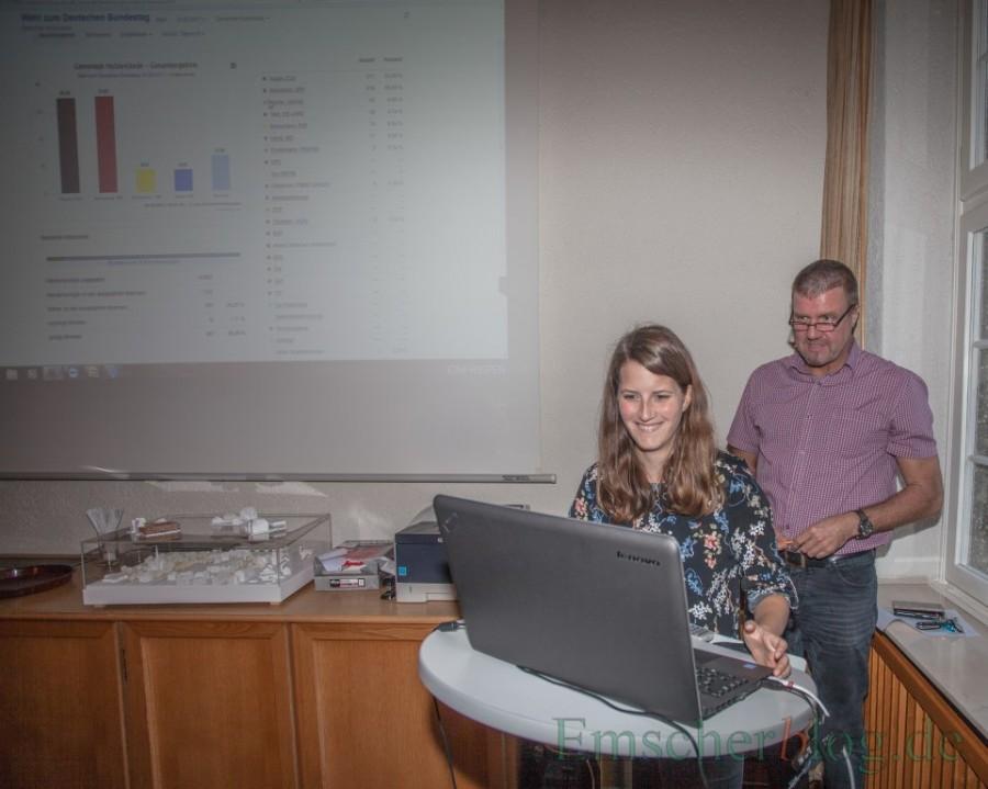 Linda Steiler und der 1. Beigeordnete Bernd Kasischke präsentieren die einlaufenden Wahglergebnisse mit dem Beamer. (Foto: P. Gräber - Emscherblog.de)