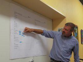 Holzwickedes Beigeordneter Bernd Kasischke zählt die Punkte (Stimmen) der Ausschussmitglieder aus, die sich recht eindeutig für die Namensvorschläge der Grünen ausgessprochen haben. (Foto: P. Gräber - Emscherblog.de)